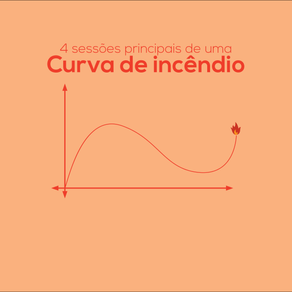 Design da curva de incêndio