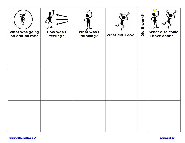 Printables Cognitive Therapy Worksheets cognitive behavior therapy worksheets abitlikethis worksheets