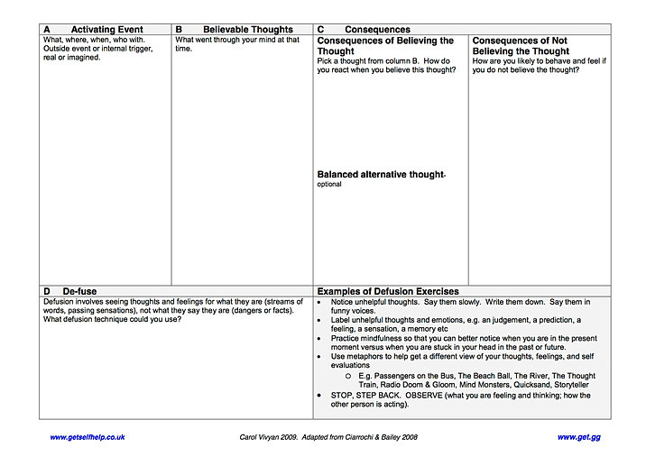 Printables. Cognitive Behavioral Therapy Worksheets. Gozoneguide ...