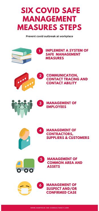 Safe Management Measures Steps.png