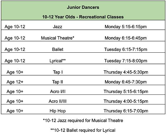 Junior Dancers 2021-22.png