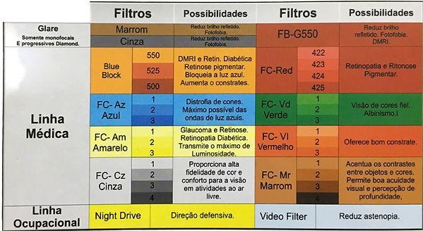 grade filtros medicinais_editado.jpg