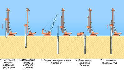obsadnaya-b.jpg