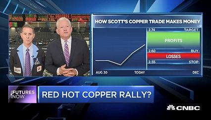 Red Hot Copper Rally.jpg