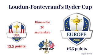 Résultats de notre Loudun-Fontevraud's Ryder Cup.