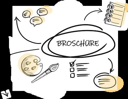 BroschüreGIF.png