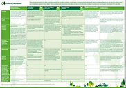 Forestry Commission grant comparison tab