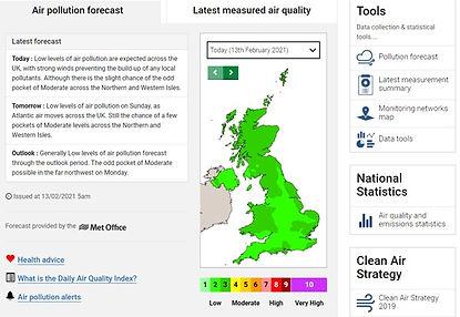 Air pollution forecast.jpg
