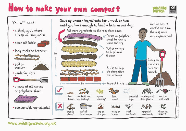 Make your own compost.jpg