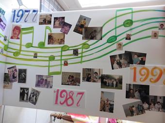 anniversaire panneau 80 x 480cm