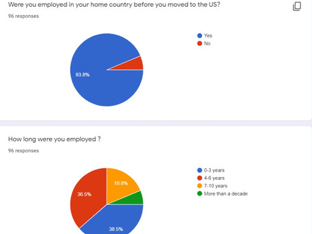 Life on H-4 and H-4-EAD Survey: