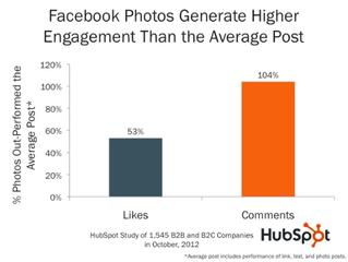 ¿Cómo hacer que tu estrategia de medios sociales tenga impacto? Algunos consejos…