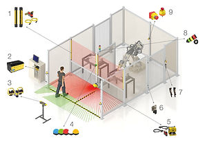 9-common-machine-safety-devices.img.png.