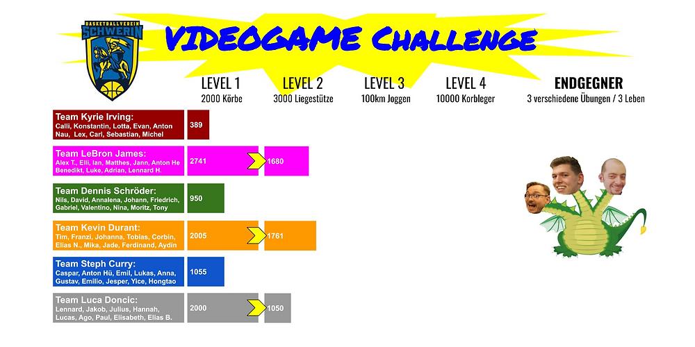 Videogame-Challenge, Woche 2 | Basketball Schwerin
