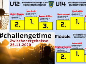 #challengetime: Zwischenergebnisse am 26.11.