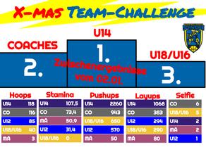 X-mas Team-Challenge, Woche 3