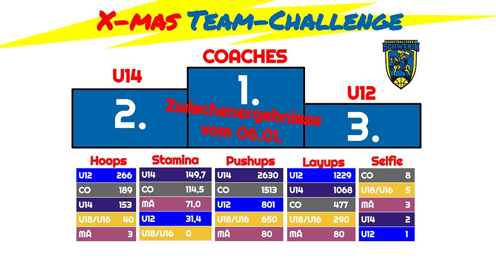 X-mas Team-Challenge, Woche 4 | Basketball Schwerin