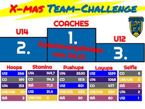 X-mas Team-Challenge, Woche 4
