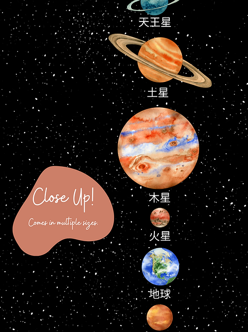 Simplified Mandarin Solar System Print