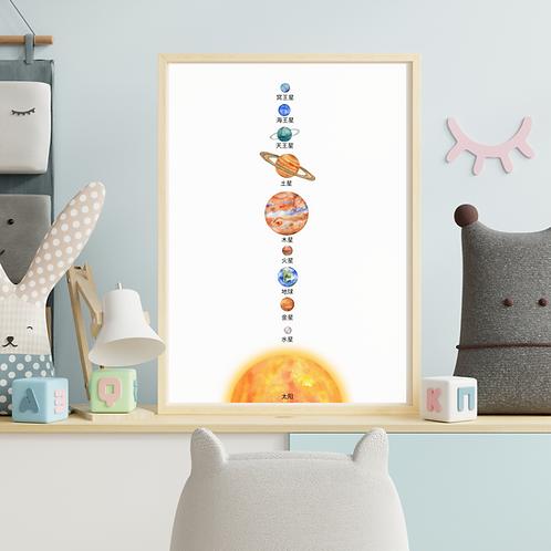 Traditional Mandarin Solar System Print