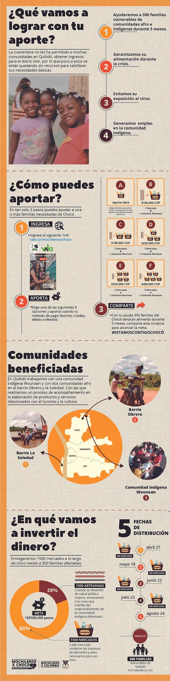 Infografia_Página_Web-01.jpg
