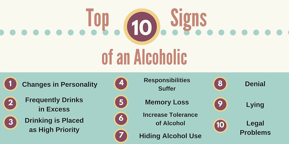 Top 10 Signs of an Alcoholic