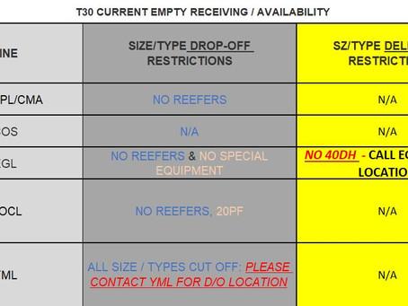 SSAT - Terminal 30: SSAT | T30 Empty Receiving Update 12/14/20