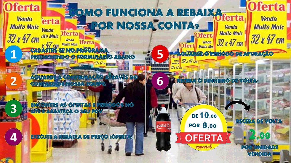 FLUXO PROMOÇÃO.png