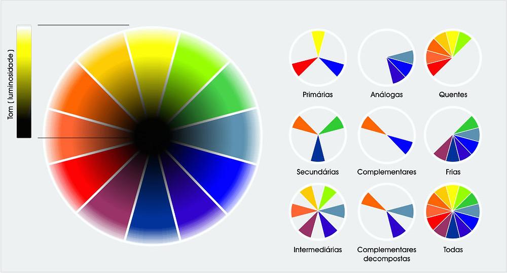 Galeria Felipe Hueb - Você sabe quais são os princípios do design na arte