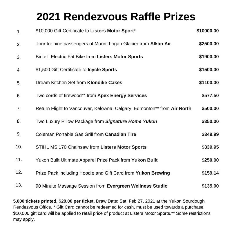 2021 Rendezvous Raffle Prize list (2).pn