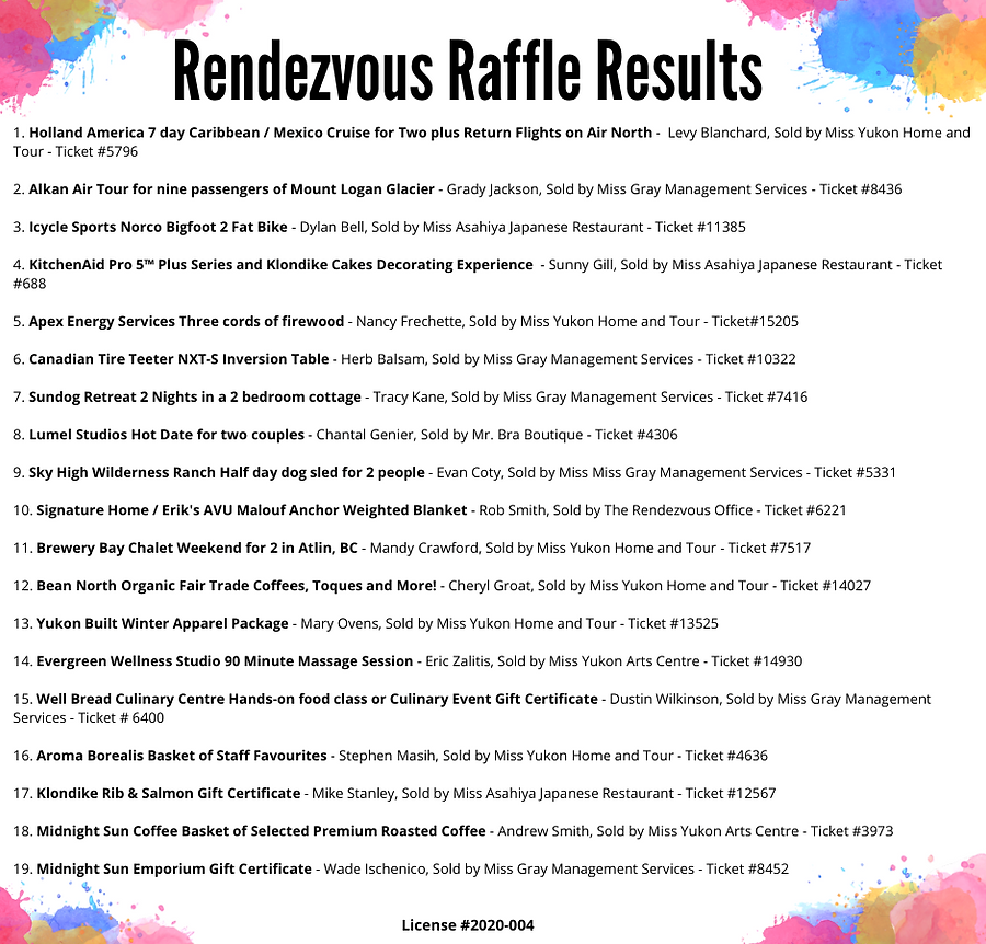 Rendezvous Raffle Results.png