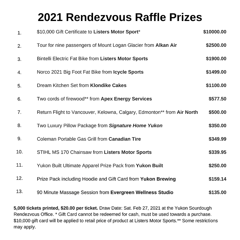 2021 Rendezvous Raffle Prizes.png