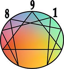 Enneagram Rainbow Body Center.jpg