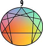 Enneagram Rainbow 9.jpg