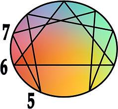 Enneagram Rainbow Head Center.jpg