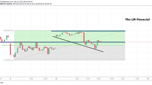 Market Update: Bank Nifty trading setup for 13 July