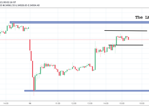 Market Update: Trades for 15 June