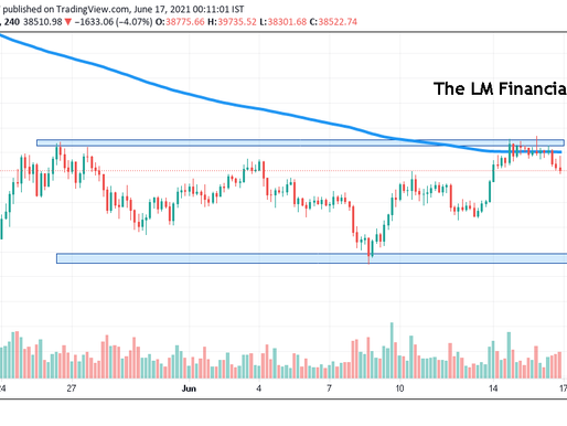 Market Update: Bitcoin at its resistance level