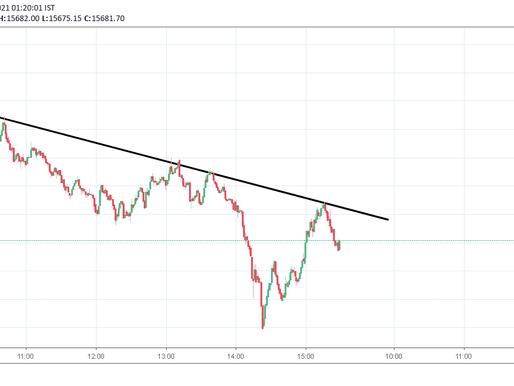 Market Update: Nifty Long or Short?