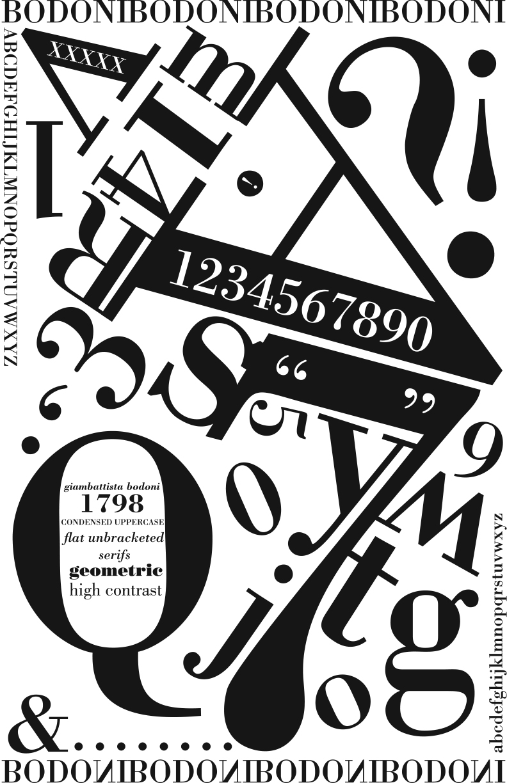 Jay Barilla Type Poster