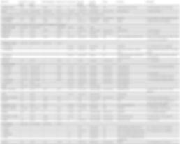 properties table.JPG