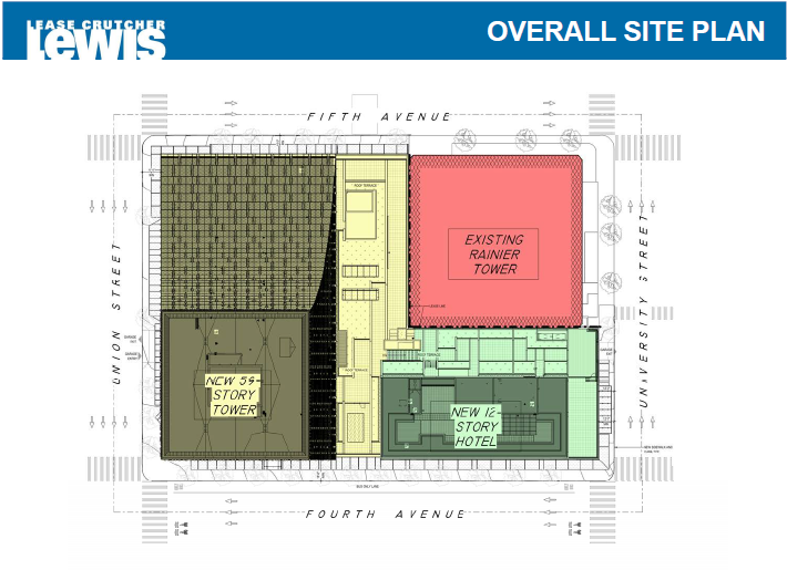 Site Plan for the block