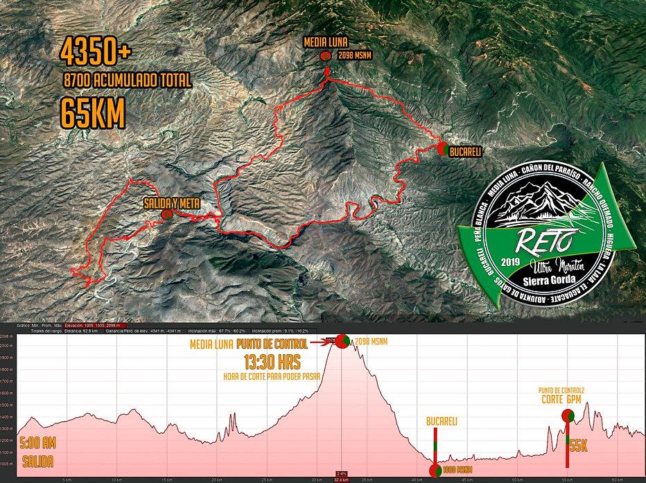 Ultra Maraton Reo Sierra Gorda Dardo 4