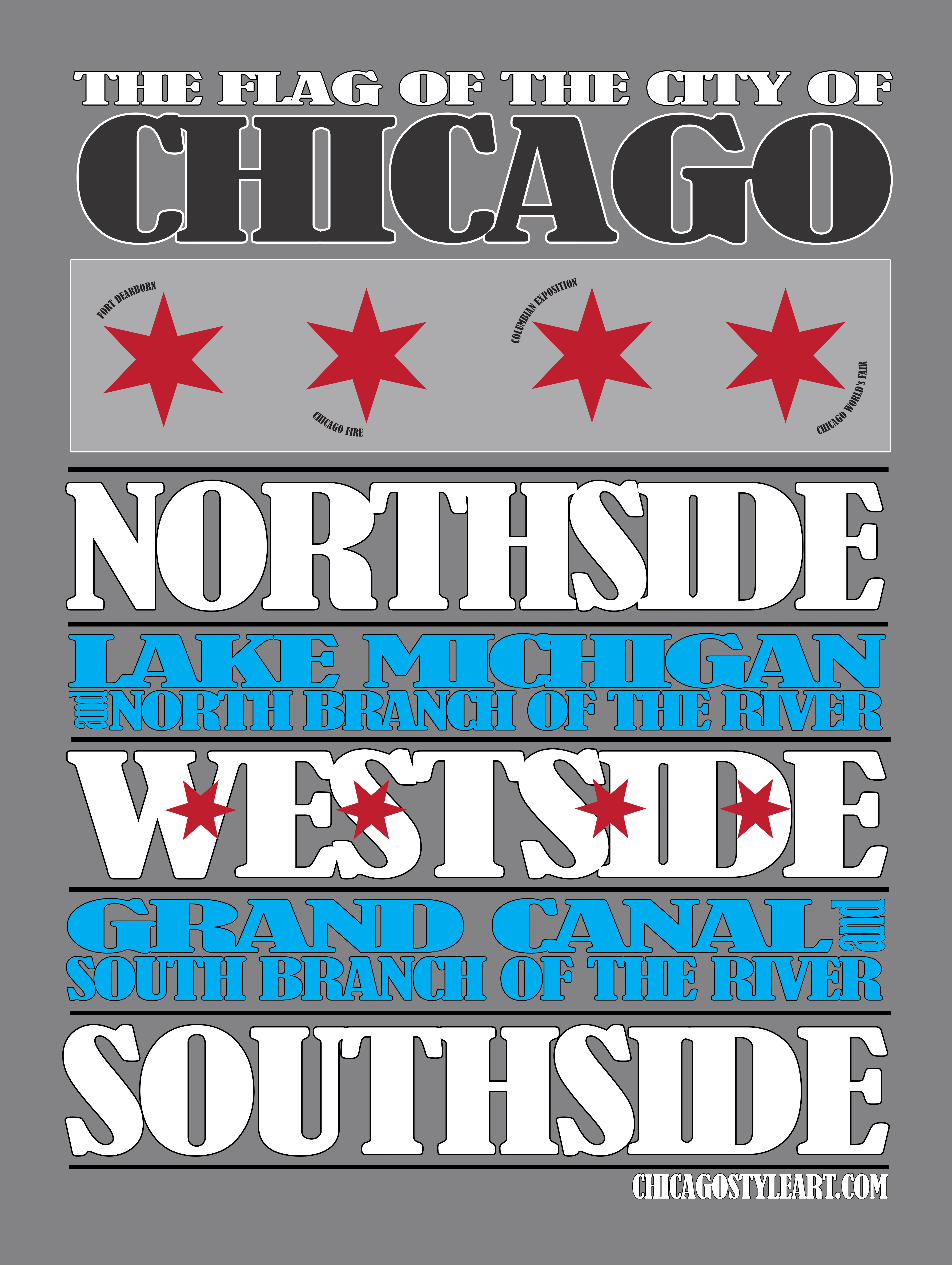 "18"" x 24"" Chicago Chicago Flag Explained Poster"
