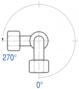 Fitting angle diagram