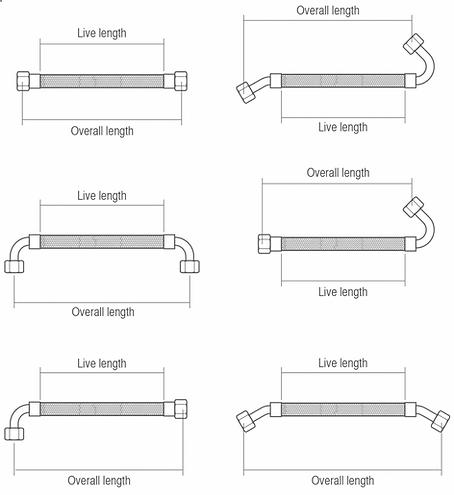 Hose lengths diagram