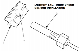 Detroit 14L Turbo Speed Sensor Installation Instructions, Detroit 60 Series Turbocharger Speed Sensor