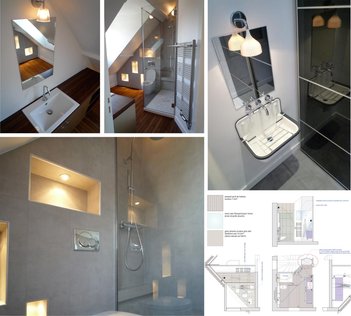 Collet Design
