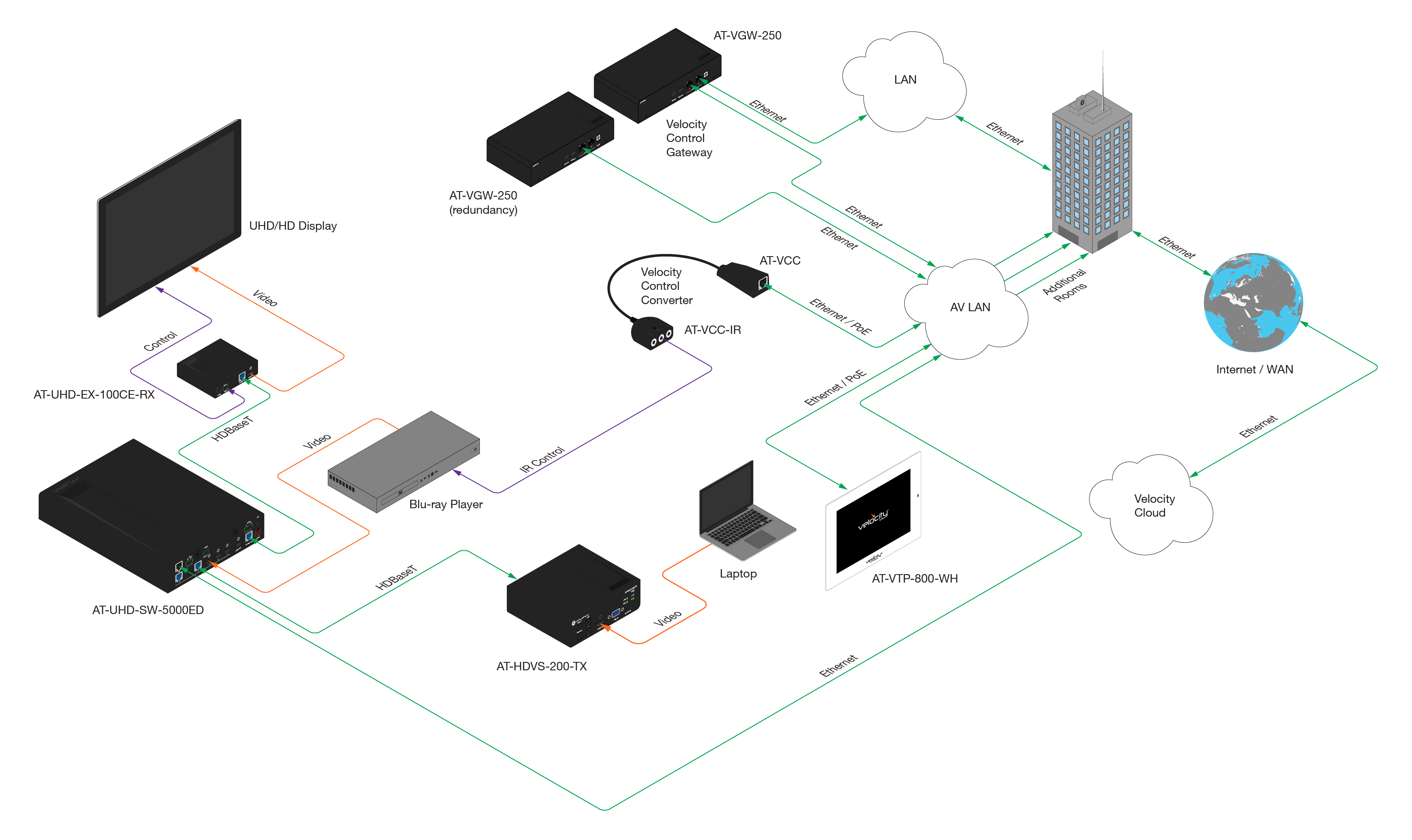 + облачный сервер