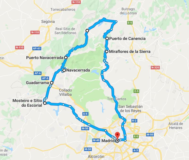 viagem moto madrid espanha